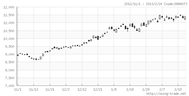 graph-abe3m